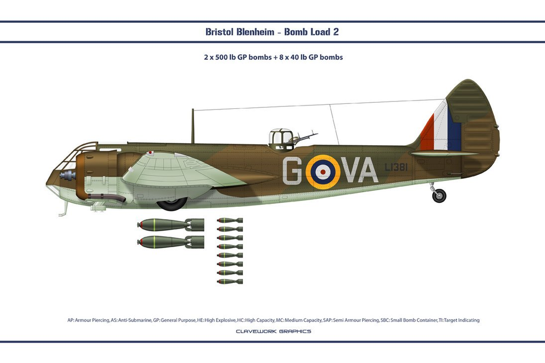 bristol blenheim wallpaper