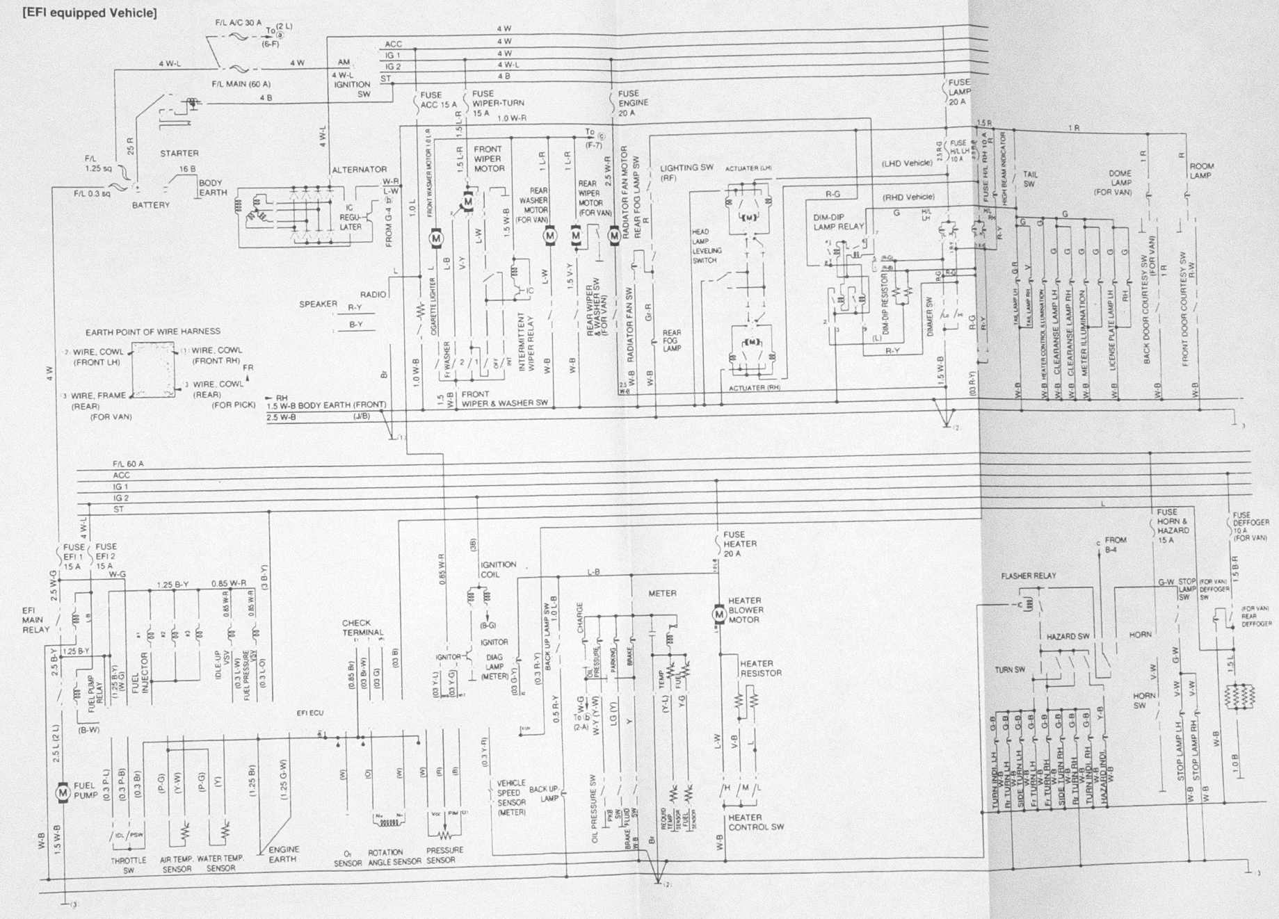Daihatsu Charade G30 Wiring Diagram Just Wirings Diagram \u2022 Audi A6  Wiring-Diagram Daihatsu Charade G100 Wiring Diagram