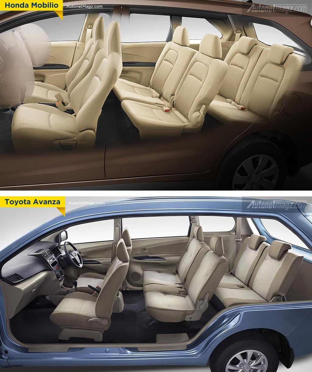 Pictures of honda mobilio (ga-iv) 2003 #7