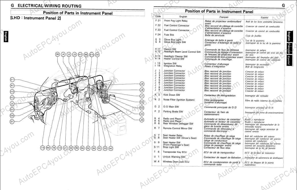 Wireing Diagram Forva 1996 Toyota Camry Distributor Rebuild Kit 63 1994 5sfe Wiring Sv40svx20 Images 60091 For A 1999 The